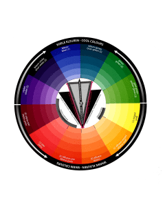 Urban Nails Colorwheel Kleurenleer